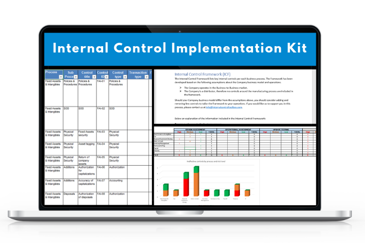 Internal Control Implementation Kit