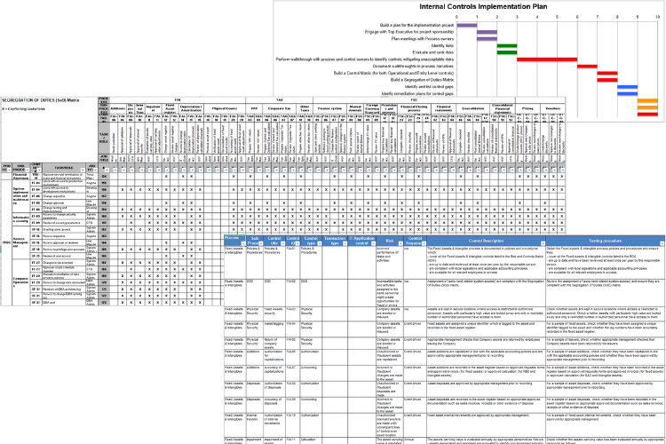 internal-control-implementation-kit